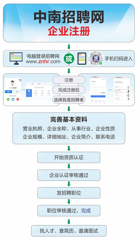 企业注册指引.jpg